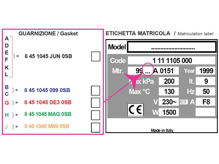 GARNITURI PENTRU H100 cu numărul de serie A, D, E, F, K, L