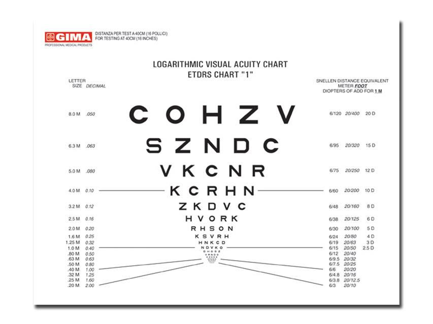 LOGMAR SLOAN aproape de diagramă viziune - 40 cm - 18x23 cm