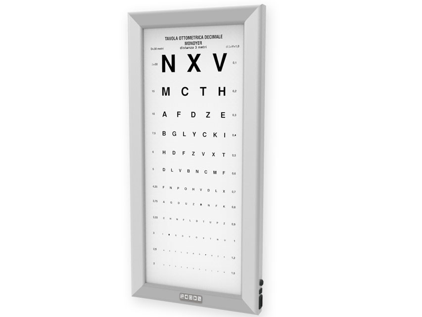 ULTRA DIAGRAMA LED-uri mici Optometric - Monoyer