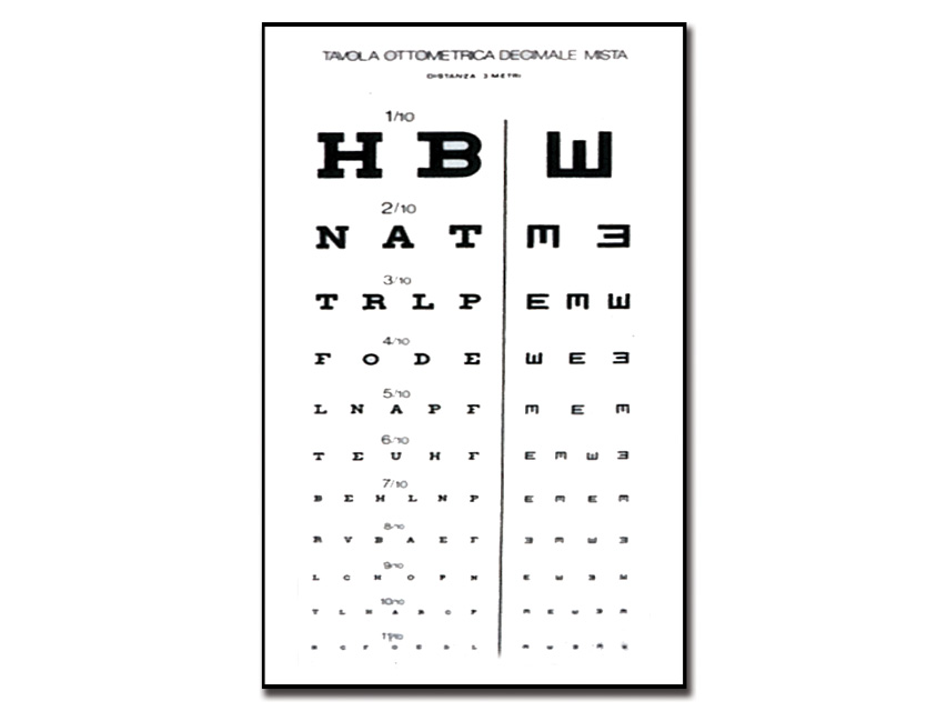 MIXED ZECIMALĂ Optometric DIAGRAMA - 3 m - 28x56 cm